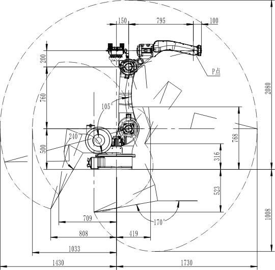 1820工作范围图.png