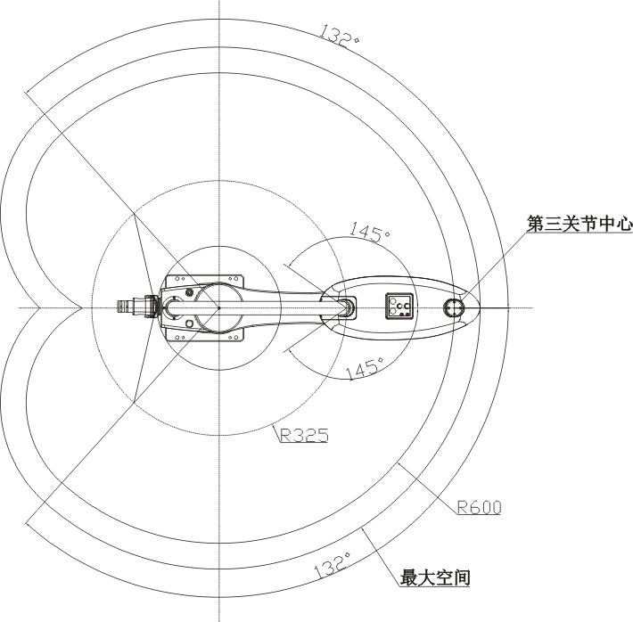 06-06运动范围图.png